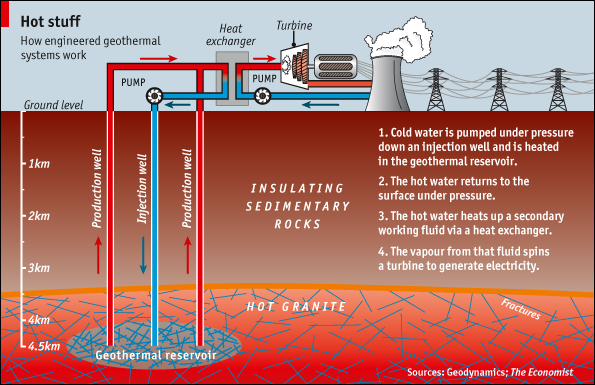 Geothermal-Energy-2