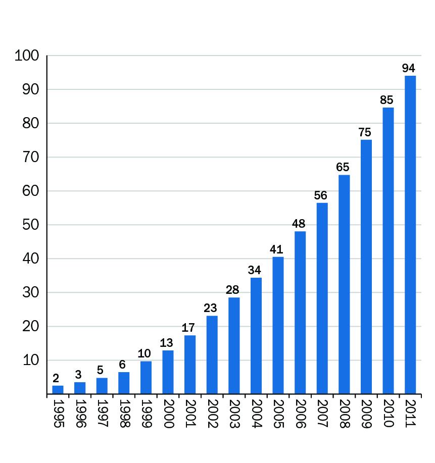 Eólica: cien gigavatios eólicos en la Unión Europea