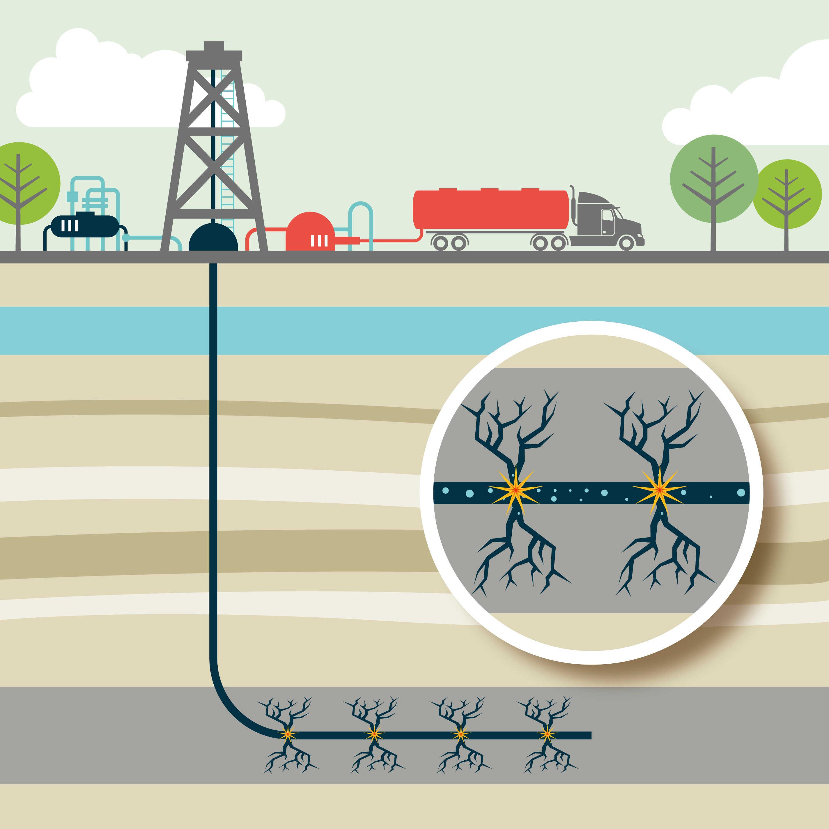 Energías renovables y fracking: La eólica es cuatro veces más eficiente que el fracking.