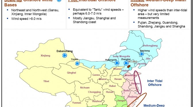 Offshore-wind-energy-China