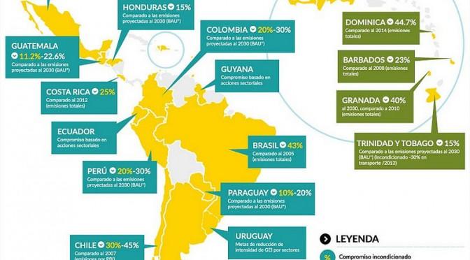 19 países de América Latina presentaron compromisos contra el cambio climático