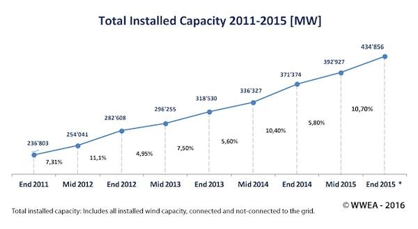total-capacidad-instalada