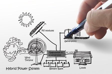 Albufera Energy Storage lidera un grupo sobre almacenamiento de energía fotovoltaica