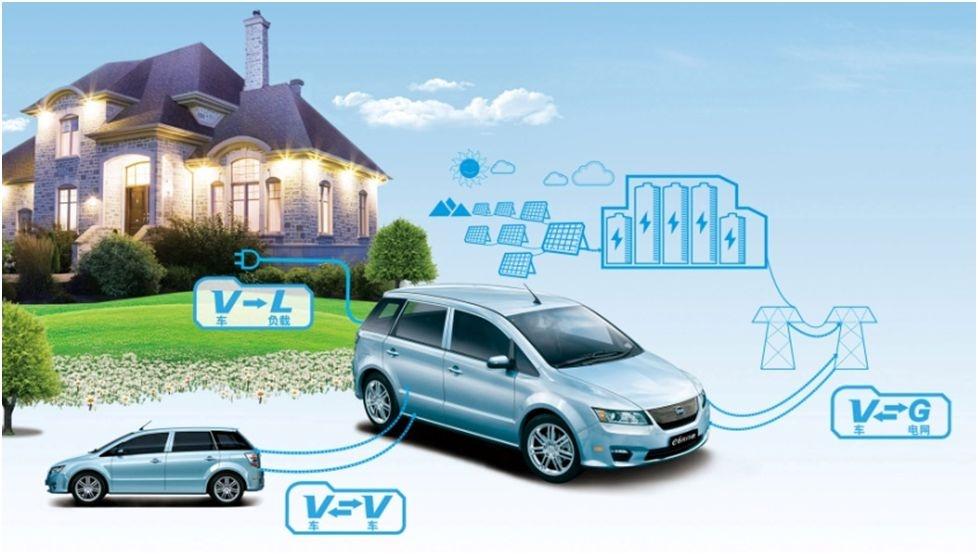 Toyota emprende un proyecto de Vehicle to Grid (V2G) para coches eléctricos