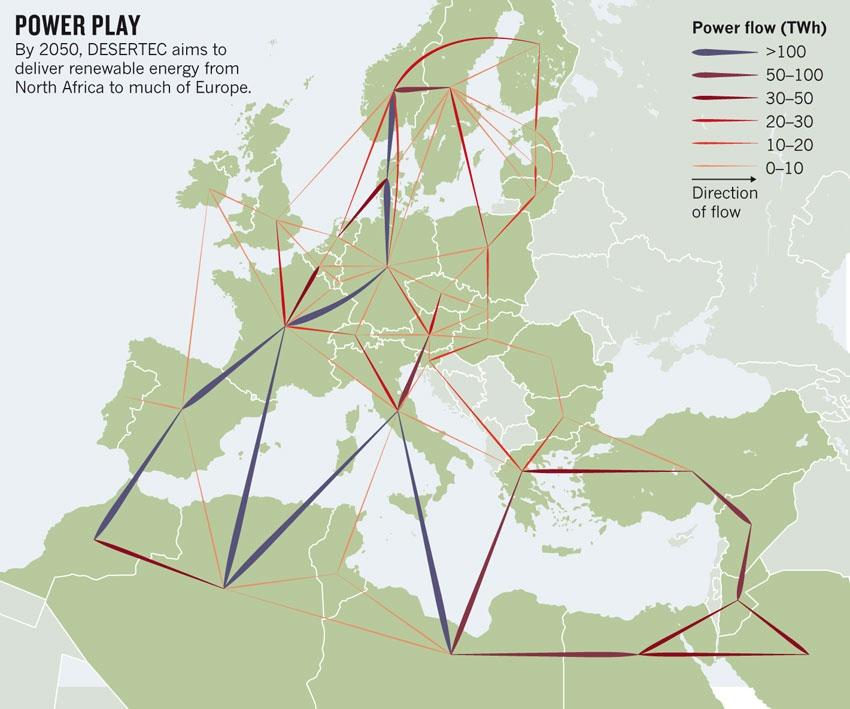 Desertec: Energía solar y eólica del Sahara para Europa