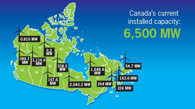 Eólica y energías renovables: Oportunidades de Inversión en el sector eólico en Canadá