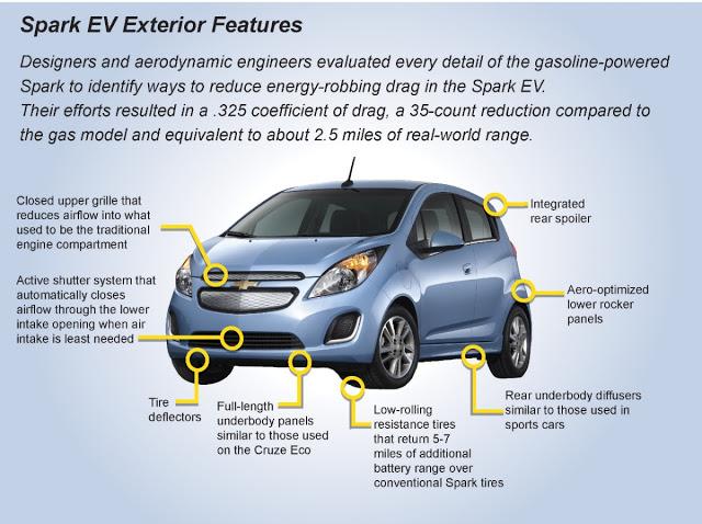 General Motors y BMW prueban una electrolinera de recarga rápida de vehículos eléctricos