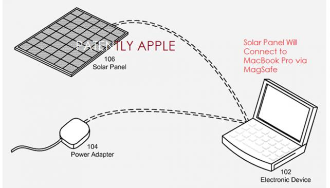 Energías renovables: Apple quire recargar con energía solar fotovoltaica
