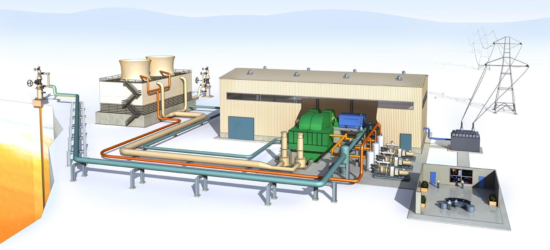 Energías renovables: Alstom instala central de energía geotérmica en México