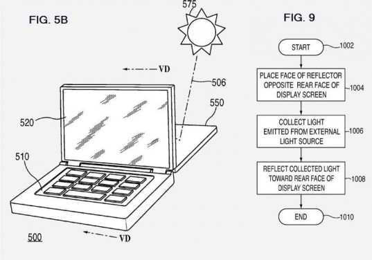 Apple patenta una MacBook de energía solar fotovoltaica