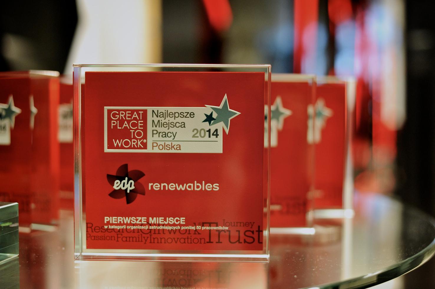 Energías renovables y eólica: EDPR, mejor lugar para trabajar en Polonia