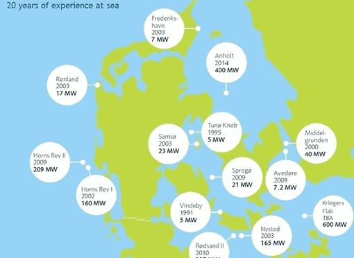 Dinamarca construirá una isla del mar del Norte para que sirva como centro de energía eólica