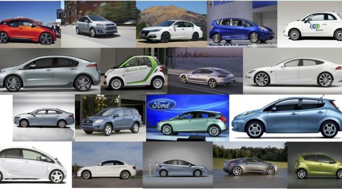 Las solicitudes de financiación para la adquisición  de un vehículo eléctrico crecen más del 100%