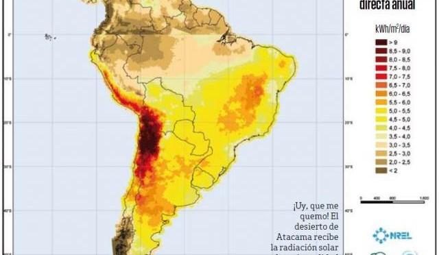 Energía solar fotovoltaica y termosolar: Chile podría abastecer 10% a 20% de toda la electricidad sudamericana