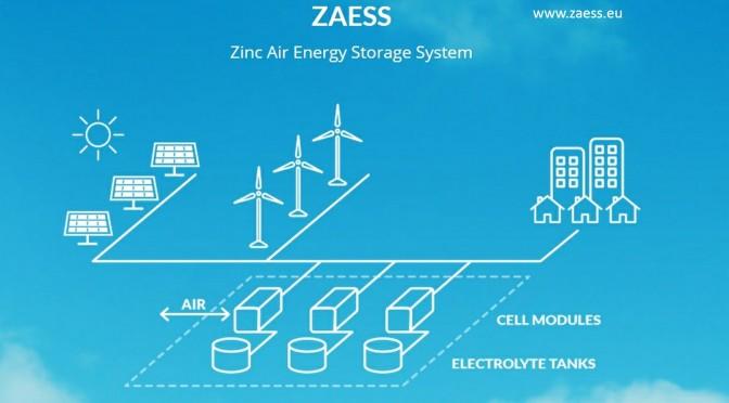 Validación técnico-económica de la tecnología de Zinc-Aire