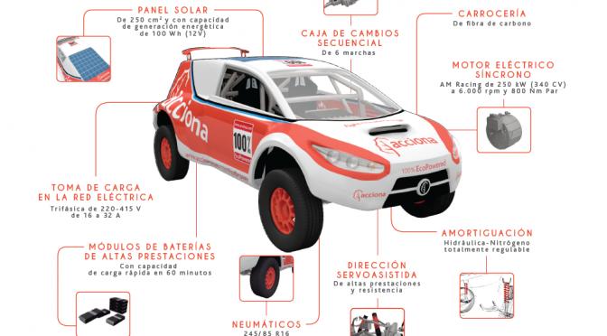 El coche eléctrico de Acciona es el primer vehículo eléctrico en finalizar una prueba del campeonato mundial