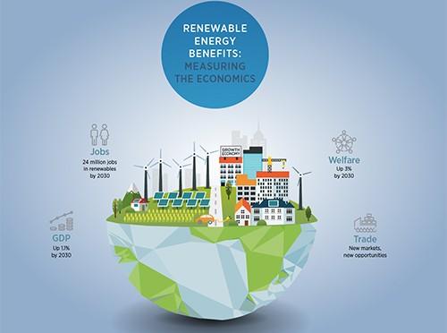 Las energías renovables atraen una inversión récord en 2015