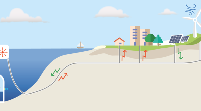 SEGULA Technologies revoluciona la energía eólica marina con REMORA