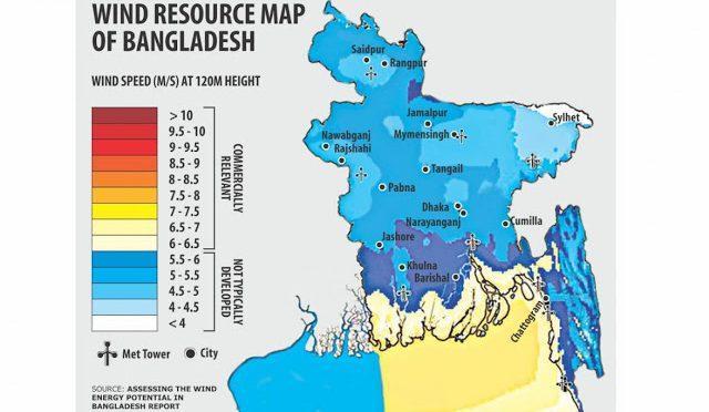 Energía eólica en Bangladesh: amplían el plazo de presentación de ofertas