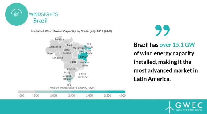Energía eólica y solar le ganan terreno a las centrales hidroeléctricas en Brasil