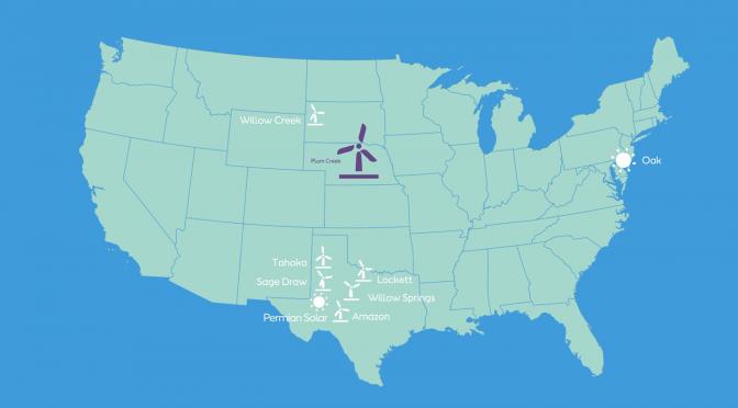Eólica  en Nebraska: Ørsted construirá parque eólico de 230 MW