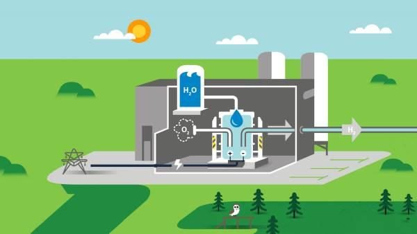 Hidrógeno, un paso hacia la independencia de los combustibles fósiles