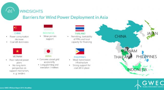 Asia-Pacífico: potencial para convertirse en el líder en energía eólica marina