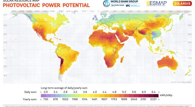 La energía fotovoltaica (PV) se abarata y ya cubre el 2% del consumo mundial