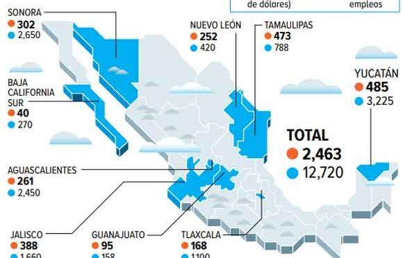 Greenpeace cuestiona a México por cerrar el paso a energía eólica y solar