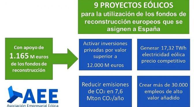 La eólica española presenta una propuesta para la reactivación económica