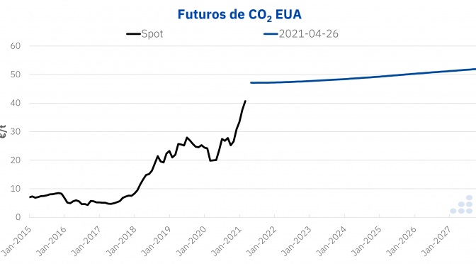 Un mensaje de optimismo frente a la situación actual en los mercados de energía
