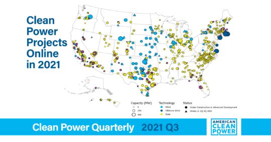 El informe de mercado ACP 3Q muestra un crecimiento récord de energía eólica y solar en 2021